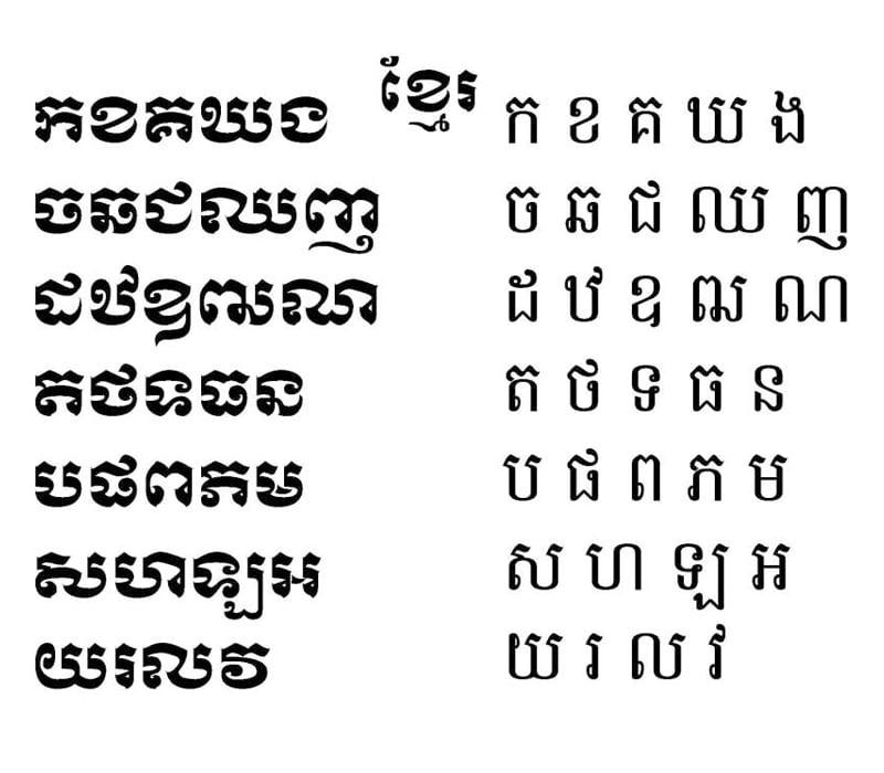 Imagen del alfabeto camboyano. El idioma en Camboya no es tan difícil